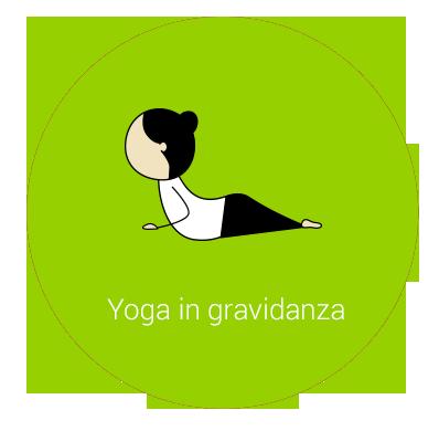 gravidanza_yoga